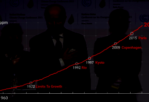 Paris Climate Conference and graphic of growing emissions 1960 - 2020